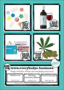 Image of one of the mini research station posters. This poster features illustrations of ecstasy, wine, painkillers, and cannabis.
